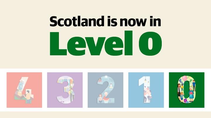 Scotland Level 0